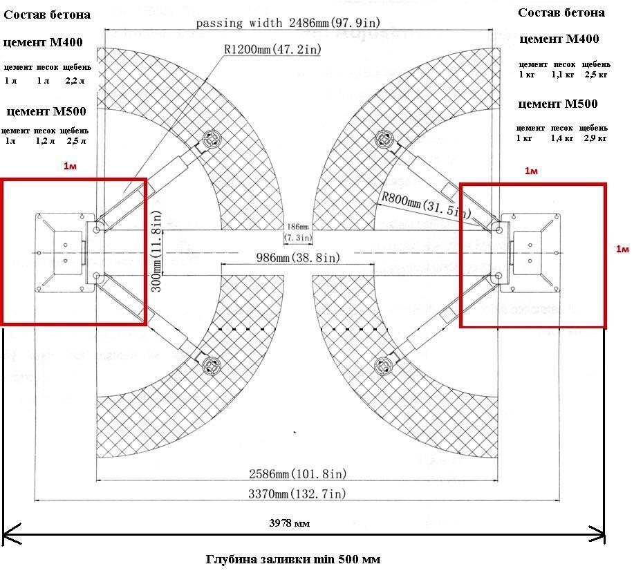 Схема заливки бетона