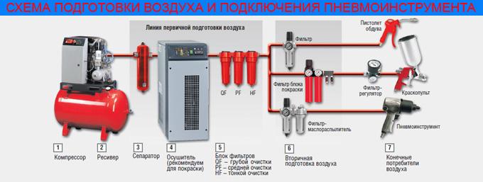 Каталог: оборудование для СТО